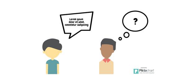 Andere Sprachen Lernen